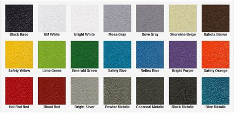 raptor bed liner colors coatings stalwart arms
