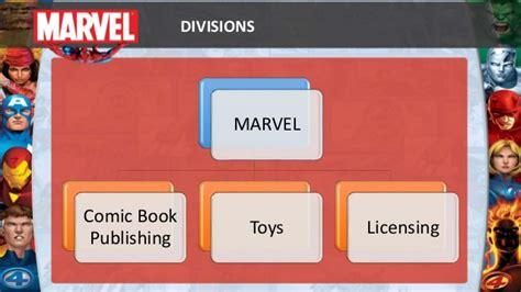Brand Licensing Agreement Template marvel case presentation