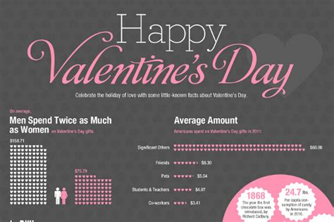 valentines catch phrases 36 catchy s day slogans and taglines