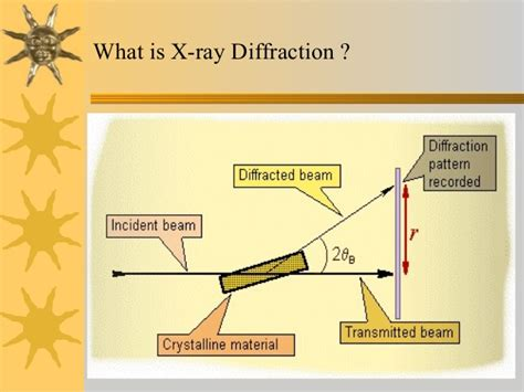 what is x ray diffraction pattern x ray diffraction