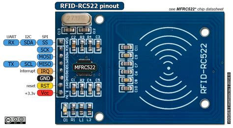 Mfrc522 Rfid Reader Module Contactless For Arduino Raspberryi Pi mfrc522 rfid reader with arduino exle arduino projects