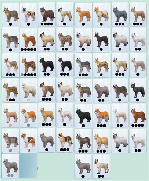 cat and breed the sims 4 cats dogs all breeds and filters sims community