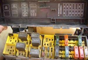 97 cherokee fuse box get free image about wiring diagram