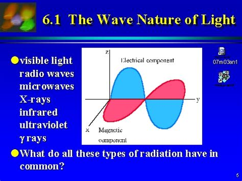 6 1 the wave nature of light