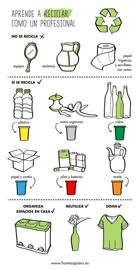 reciclar cosas de casa nociones b 225 sicas para aprender a reciclar