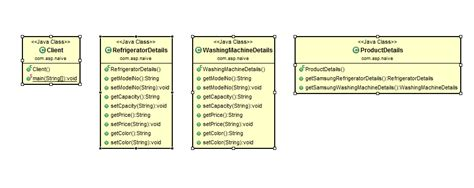 design pattern validation java sudheer java blog design patterns in java