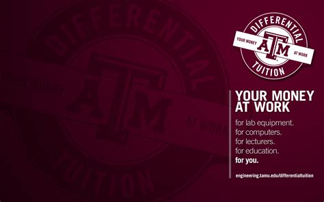Toolbox Texas A M University Engineering Tamu Powerpoint Template