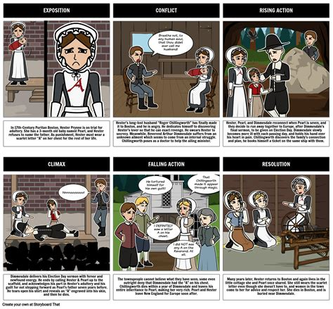 scarlet letter summary activity