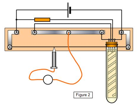 resistor queimou termometer resistor 28 images uteco abee international series bmrm 11 resistance thermometer