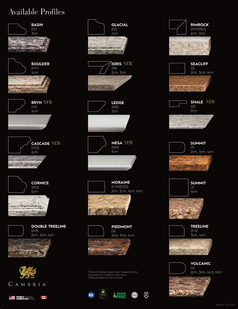 countertop edge profiles quartz edge profiles for