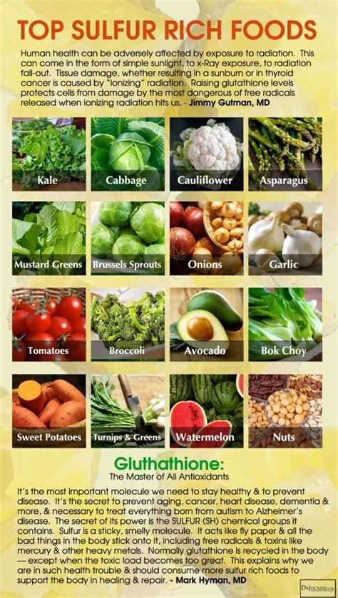 Best Way To Detox After Sugar Binge by 17 Best Ideas About Clear Skin Diet On Diet