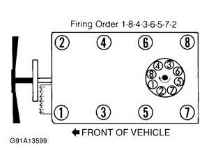 chevy 350 firing order timing
