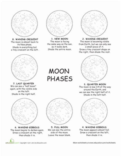 Phases Of The Moon Worksheets by Identifying The Moon S Phases Worksheet Education