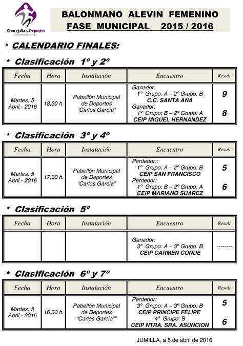 Resultados Y Calendario Resultados Y Calendario Fase Municipal