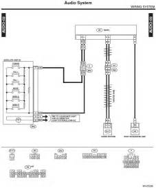 outback wiring diagram outback uncategorized free wiring diagrams