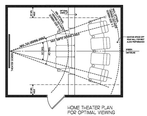 Home Theater Design Plans Floor Plans For Home Theater