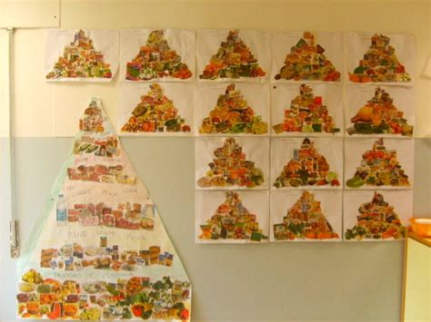 progetto alimentazione scuola progetto alimentazione alla scoperta della piramide