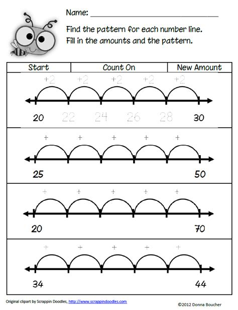 pattern and numbers more connections math number and students