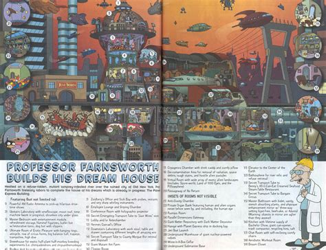When Was Minecraft Made futurama physical dimensions of the planet express