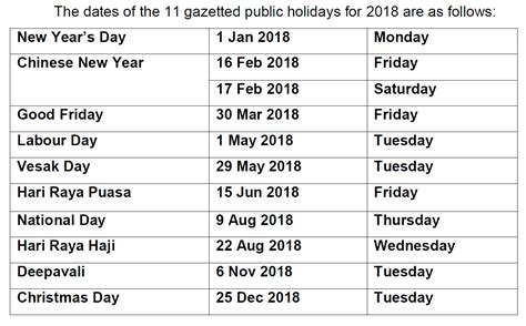 new year 2018 holidays in singapore 4 weekends expected in 2018 todayonline