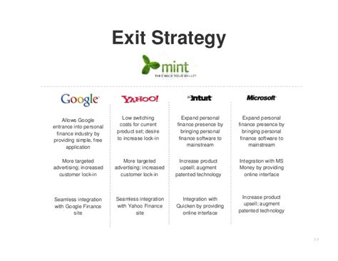 exit strategy allows google low