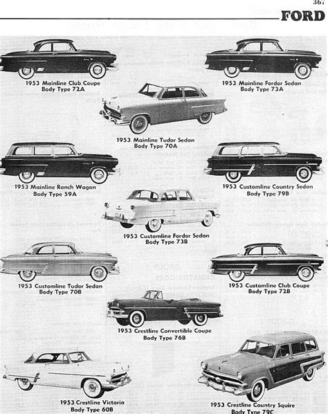 Identifying 1946-1953 Ford Automobiles - Route 66 Hot Rod High