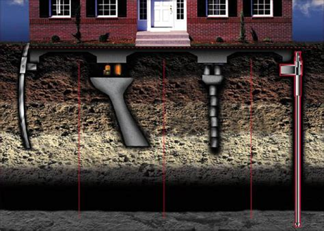 winter home repairs explore foundation repair methods