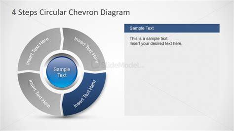 4 steps circular chevron powerpoint diagram slidemodel four steps circular chevron diagram for powerpoint