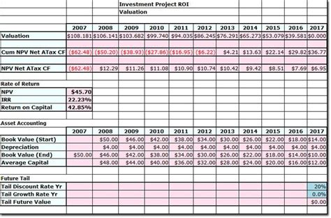 investment plan template xls best photos of management template excel business