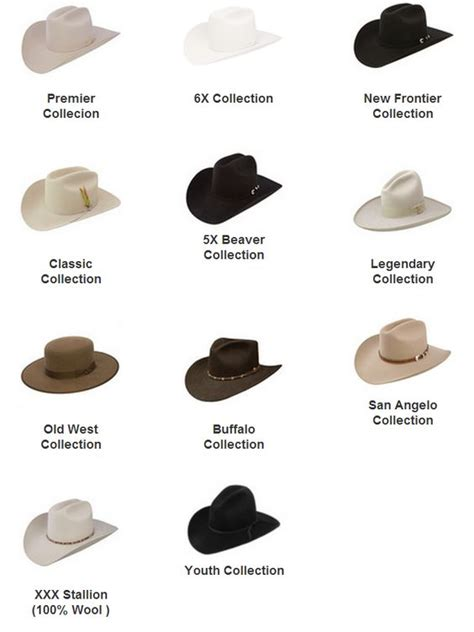 men face shapes for hats stetson cowboy hats in peoria dress hats men dress