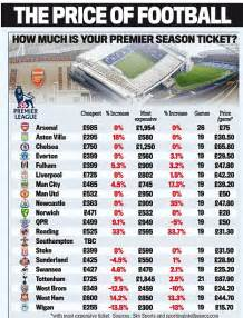epl price change premier league ticket prices gulf reveals some hike costs