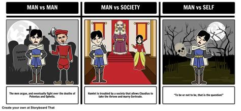 hamlet themes story and characters 17 best images about the tragedy of hamlet on pinterest