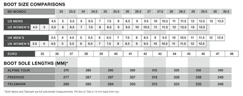 size chart boot comparison