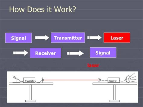how does a diode laser work how does a laser diode work 28 images application charcterstics symbol of laser diode