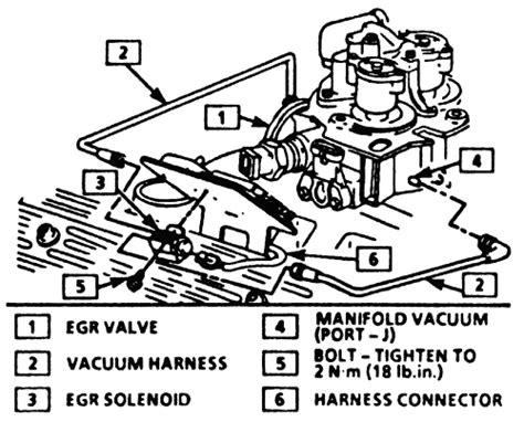 Gm 3800 Wiring Diagram