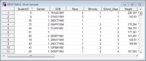 raw statistical data sets raw data sets for statistics projects