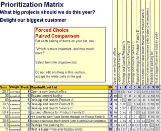 prioritization matrix template priority matrix