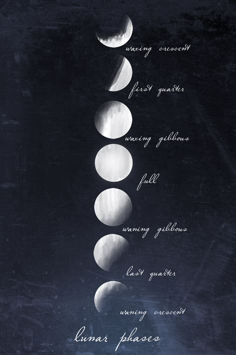 wallpaper tumblr moon moon phases tumblr backgrounds www pixshark com images