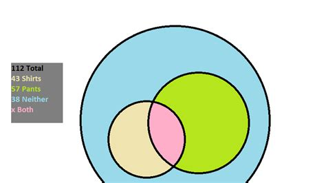 how to find the intersection in a venn diagram how to find the intersection of a venn diagram gre math
