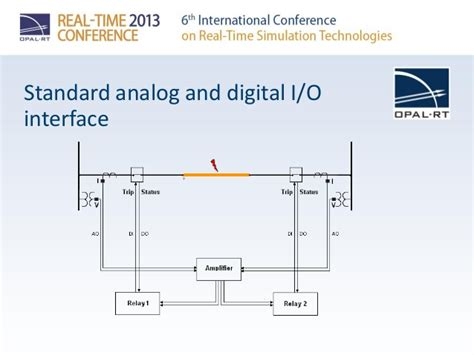 analysis and design of vlsi analog digital interface integrated circuits opal rt rt13 relay testing with hypersim