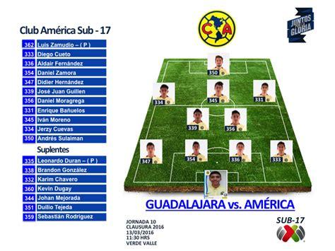 Calendario Liga Mx 2015 Chivas Vs America Club America Liga Mx Calendario 2015