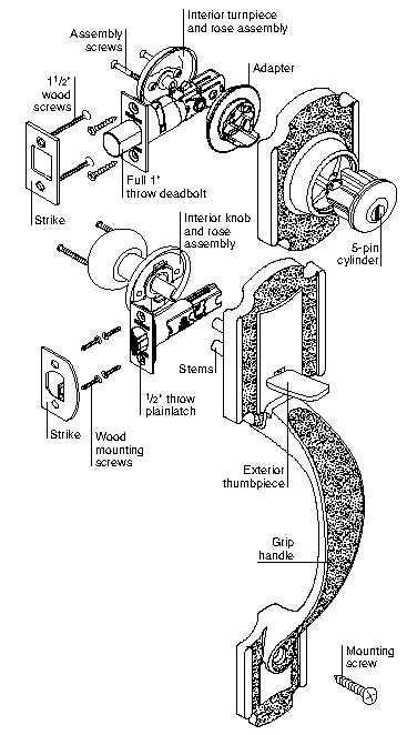 need on how to install a kwikset handle set