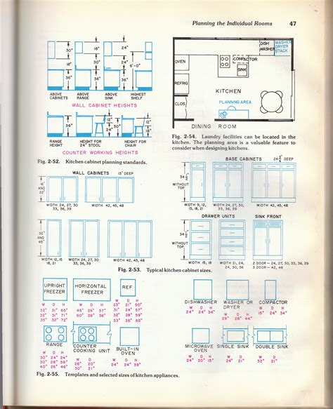 kitchen cabinet widths architecture resources nvrhs