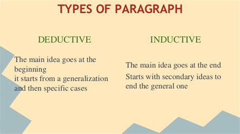 paragraph types types of paragraph