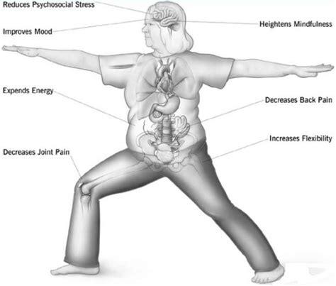 patten university withdrawal yoga dr rajiv desai