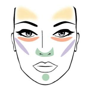 how to color correct makeup l oreal cosmetics infallible total
