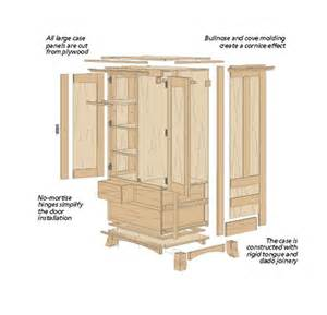 How To Build A Armoire Cherry Armoire Woodsmith Plans