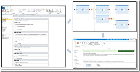 sharepoint 2013 custom workflow demand management now with sharepoint designer office blogs