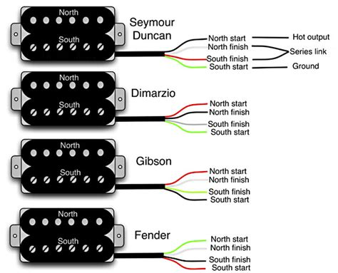 4 conductor les paul wiring diagram gibson les