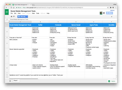 Social Media Analytics Spreadsheet by The 25 Top Social Media Management Tools For Businesses Of